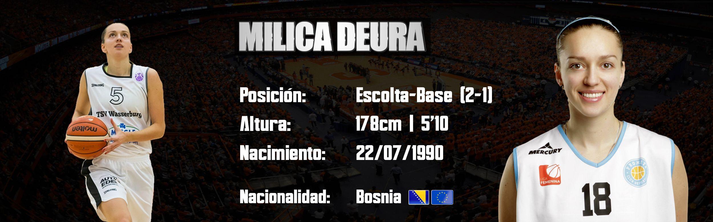 Milica Deura