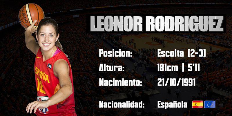 Leonor Rodríguez